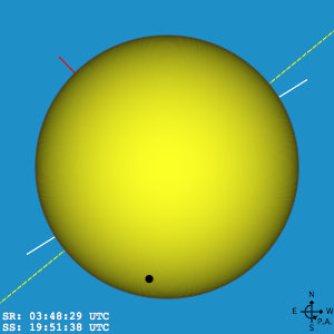 Sun and Planets Diagram - Pics about space