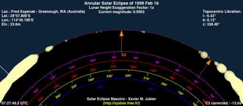 Eclipse Annulaire Soleil Février 1999 Fred Espenak Greenough Australie-Occidentale