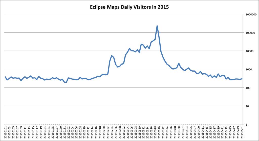 Solar Eclipses - Interactive Google Maps - Xavier Jubier