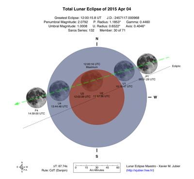 Usa australia total lunar eclipse of 2015 april 4 xavier jubier lunar eclipse diagram 2015 total lunar eclipse diagram ccuart Image collections