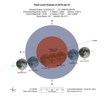 Image result for total lunar eclipse 2018