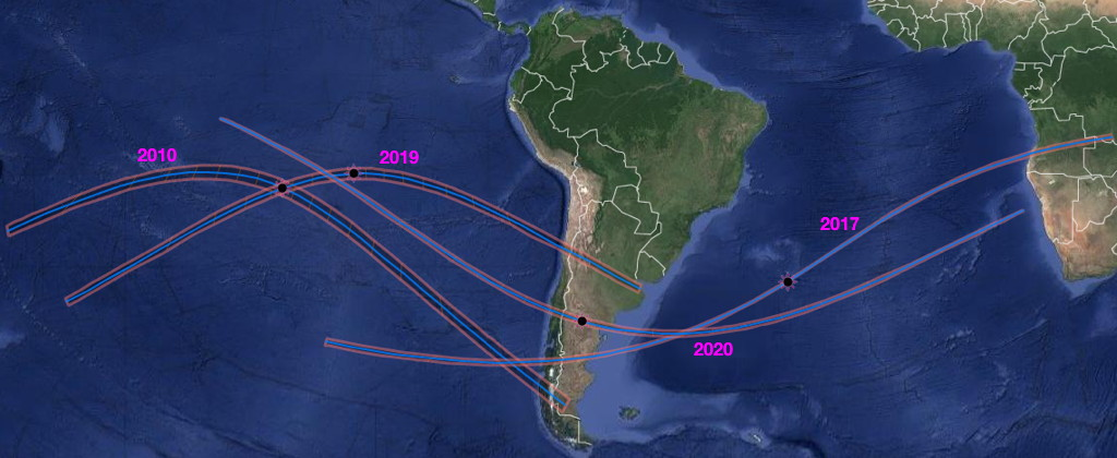 Total Annular Solar Eclipse South America 2010 2017 2019 2020
