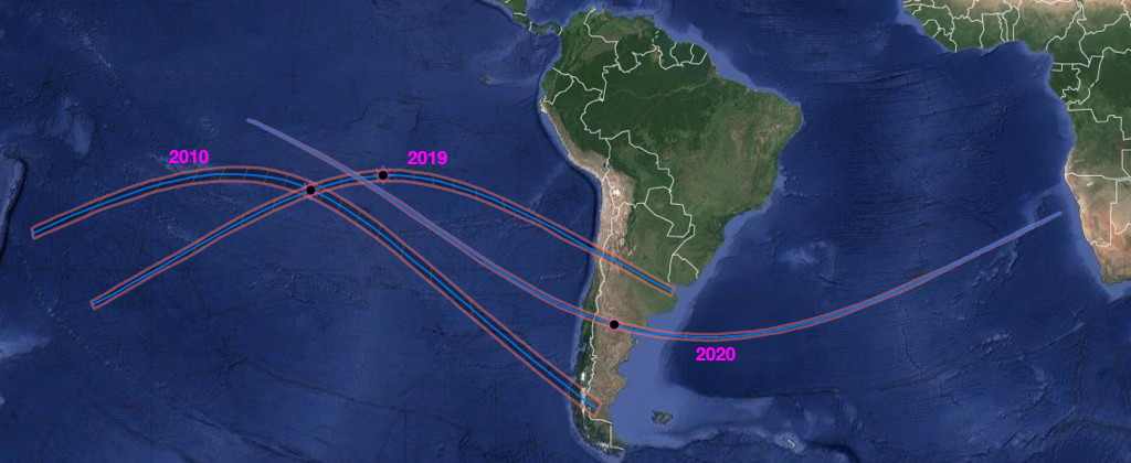 Total Solar Eclipse South America 2010 2019 2020