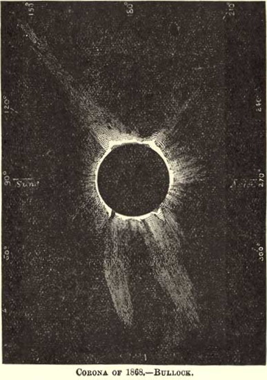 Total Solar Eclipse 1868