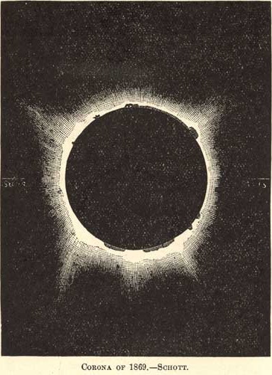 Total Solar Eclipse 1869