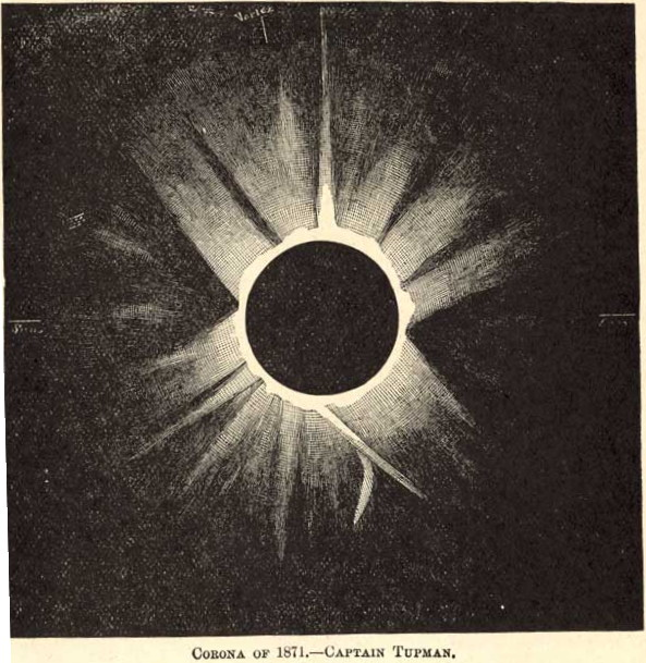 Total Solar Eclipse 1871