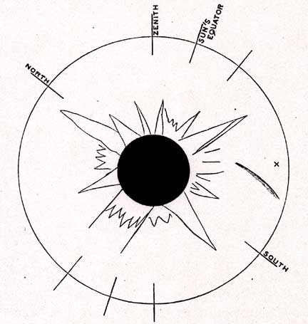 Total Solar Eclipse 1882